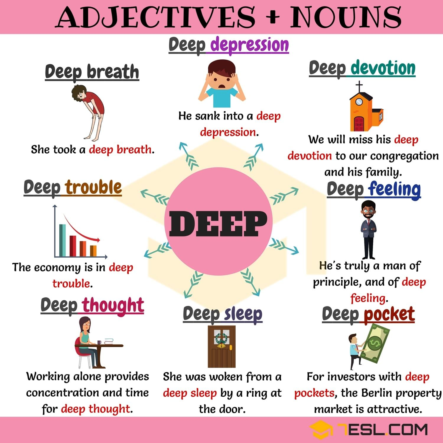 Useful Adjective Noun Collocations In English