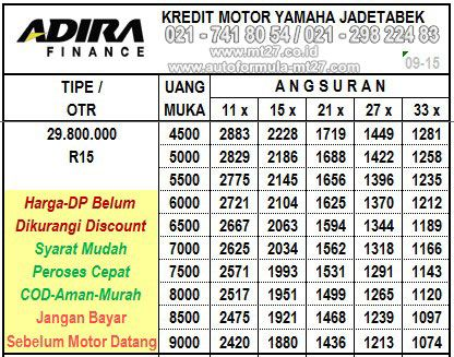 Daftar Harga Yamaha R15 Adira Finance Kredit Motor Lista De Precios Finanzas Yakarta