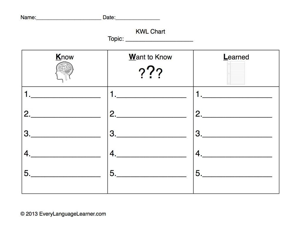 Kwl Chart Downloadable Free  Graphic Organizers