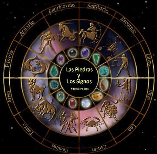 1.- Aries posee como planeta regente al planeta Marte (el planeta rojo) y su piedra es el Agata, símbolo de audacia y prosperidad ...