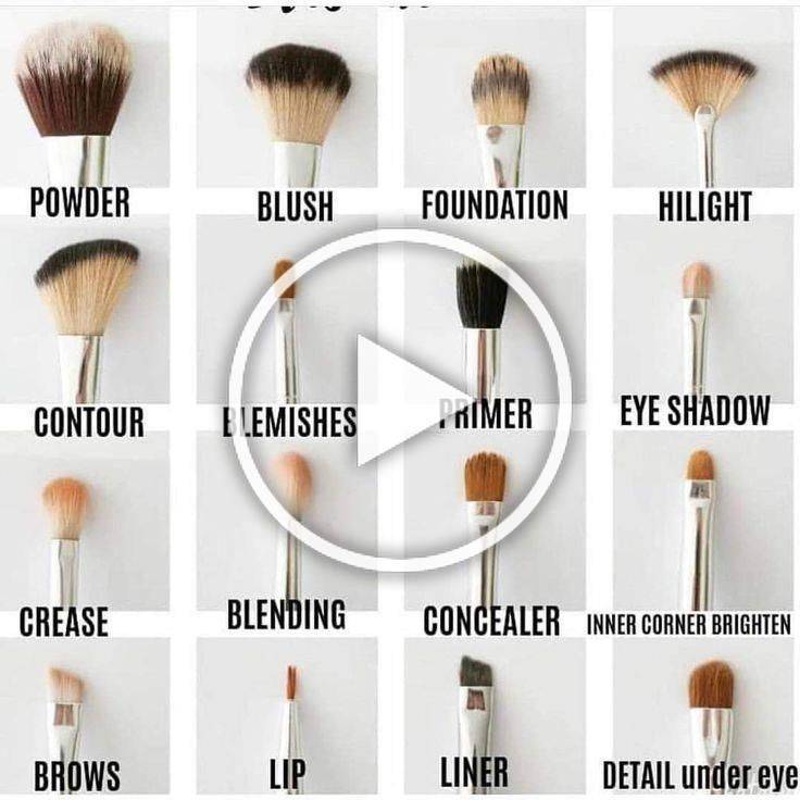 Photo of Makeup Tips For Beginners Beauty Tips Make-up brushwork how to do that …
