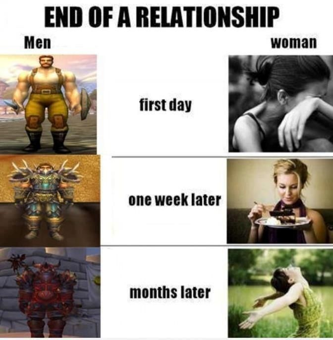 End of a relationship | Funny relationship memes