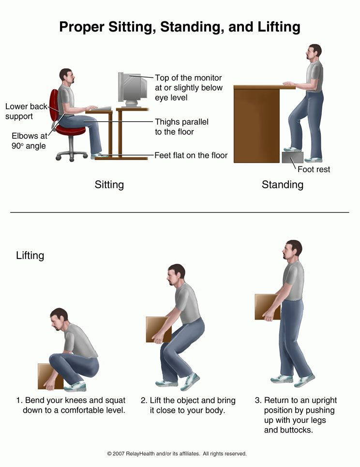 Use Correct Posture In Kitchen