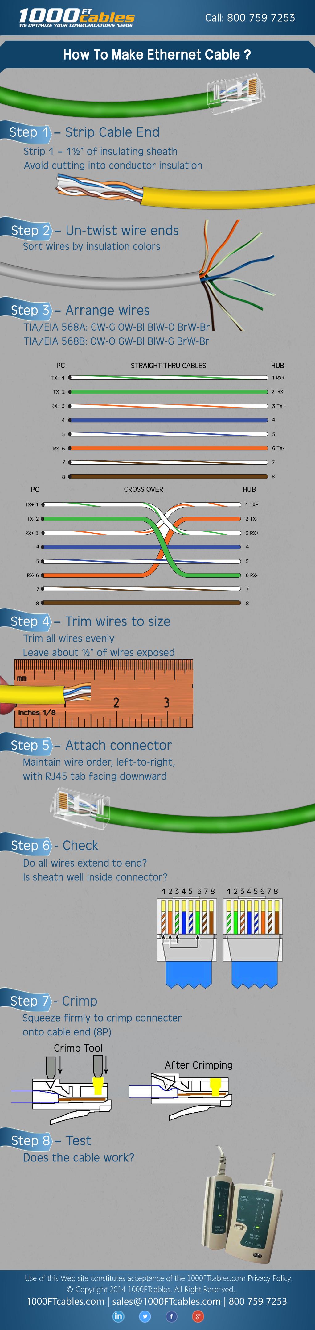 Cat5e Socket Wiring Diagram