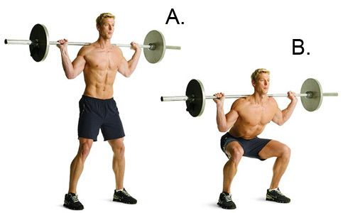 Best all-around leg exercise? Barbell Squats