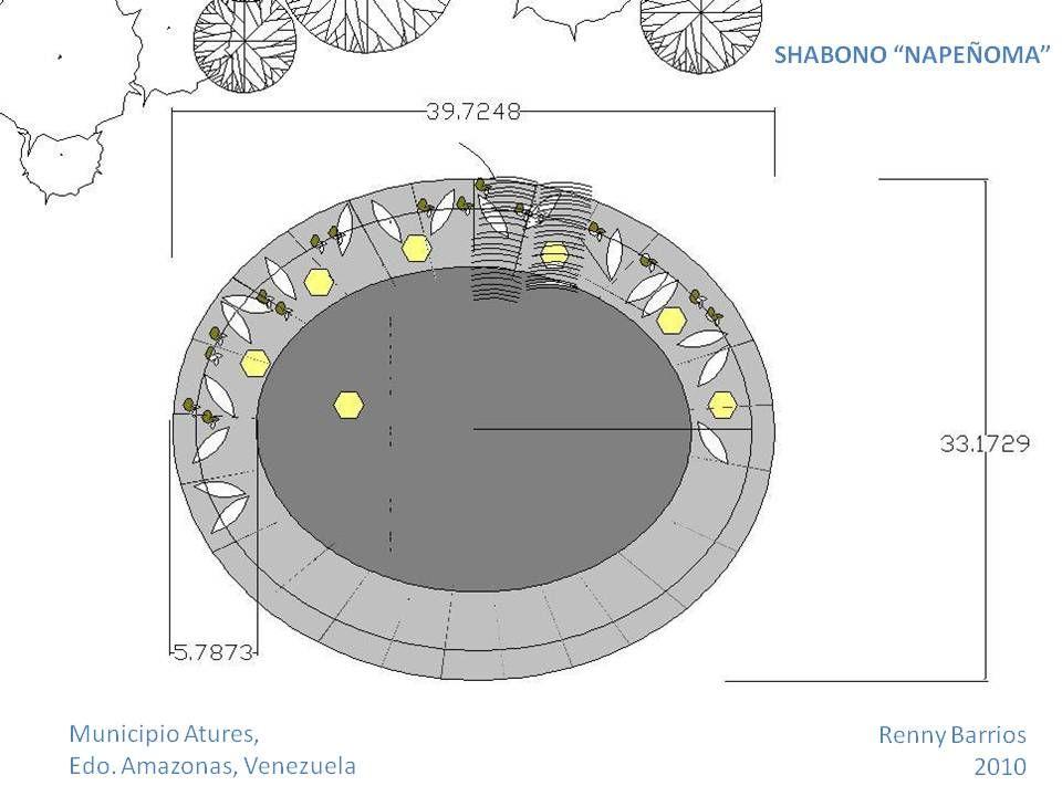 Shobono: Yanomami Village and shelter in one!