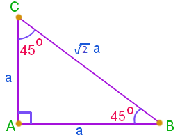 Area Of Right Triangle Png 259 201 Pixels Right Triangle Math Geometry Math