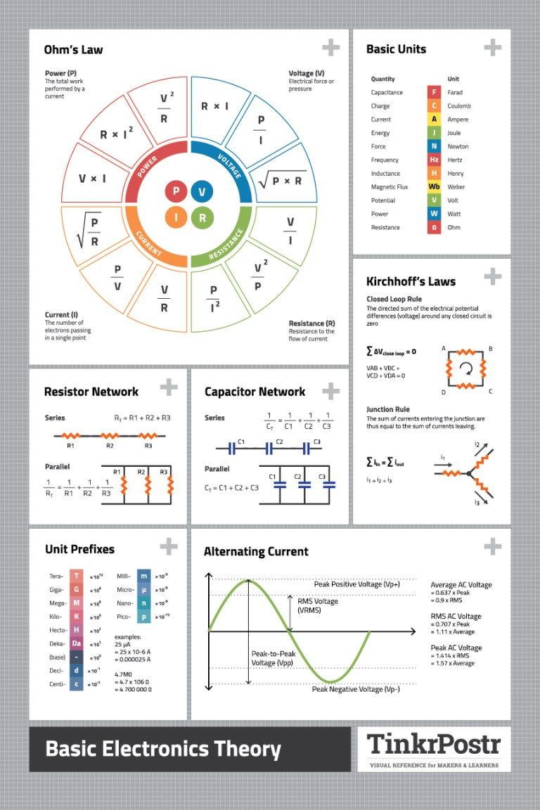 Basic Electronics Theory Cheat Sheet Poster Electrical Pinterest Electronic Circuits Projects