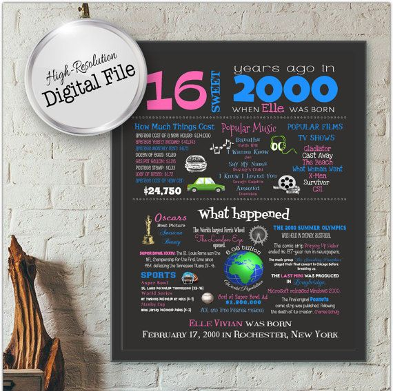 Personalized 16th Birthday Chalkboard Poster, 2001 Events