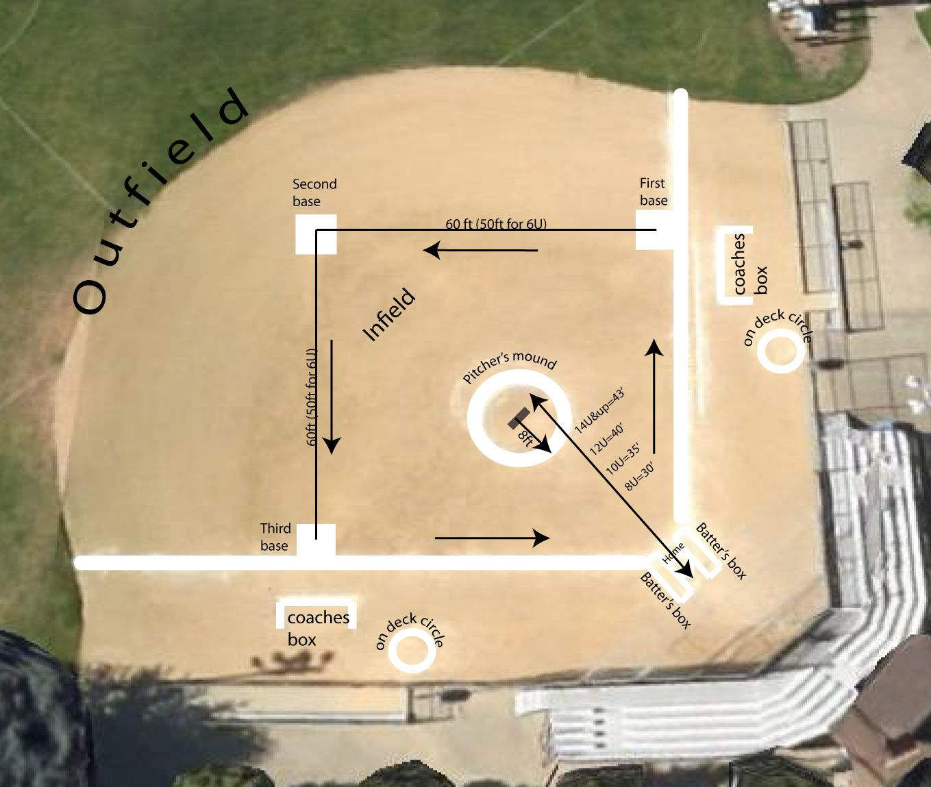 softball field dimensions [ 1359 x 1149 Pixel ]