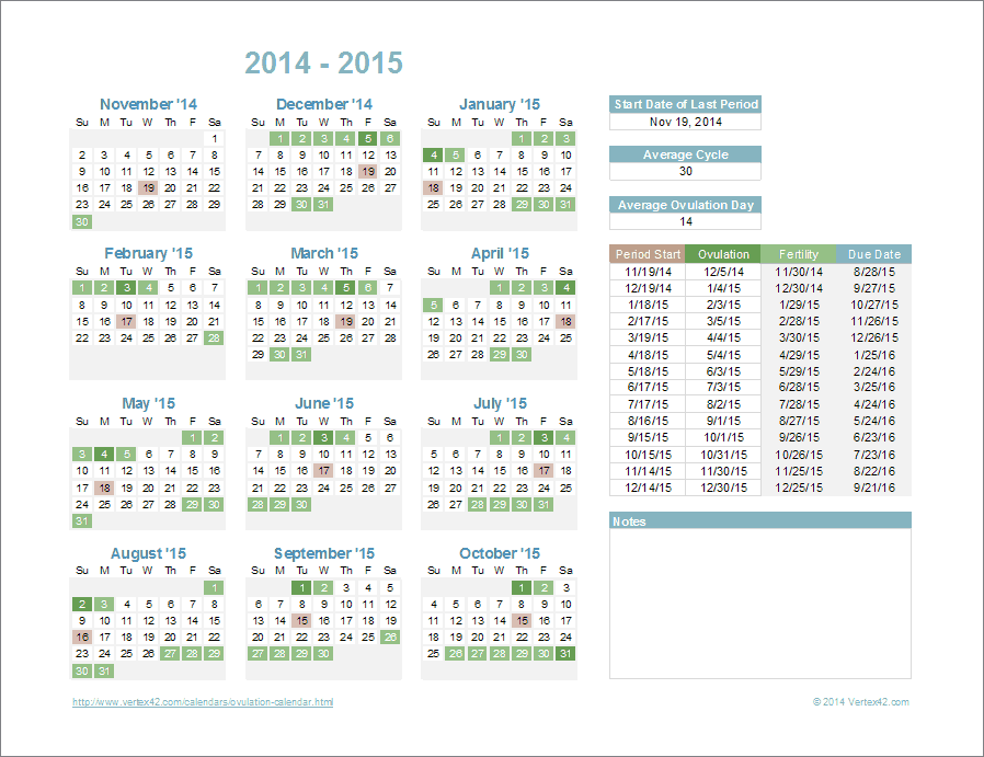 Download An Ovulation Calendar Template For Excel From Vertex42