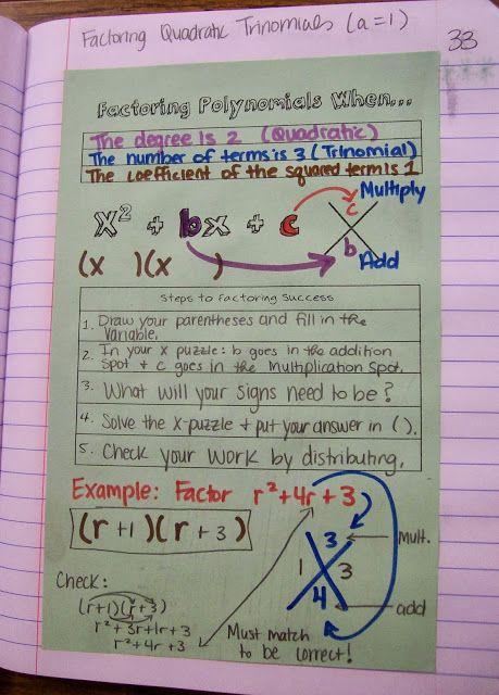 Factoring Quadratic Trinomials when a=1 Graphic Organizer