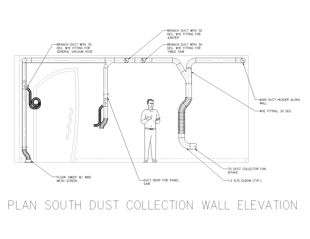 Dust Collection South Wall Elevation