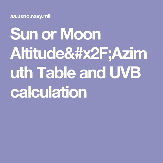 Sun or Moon Altitude/Azimuth Table and UVB calculation | Wellness