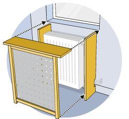 Plan-it – Magasin de Bricolage, jardin, décoration et construction-Construire et placer un cache-radiateur-Bois