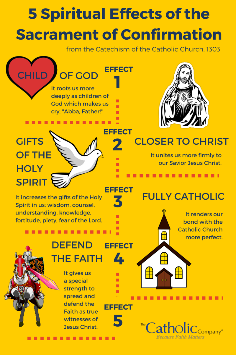 The 5 spiritual effects of the sacrament of confirmation 5 spiritual effects of the sacrament of confirmation according to the catholic catechism biocorpaavc