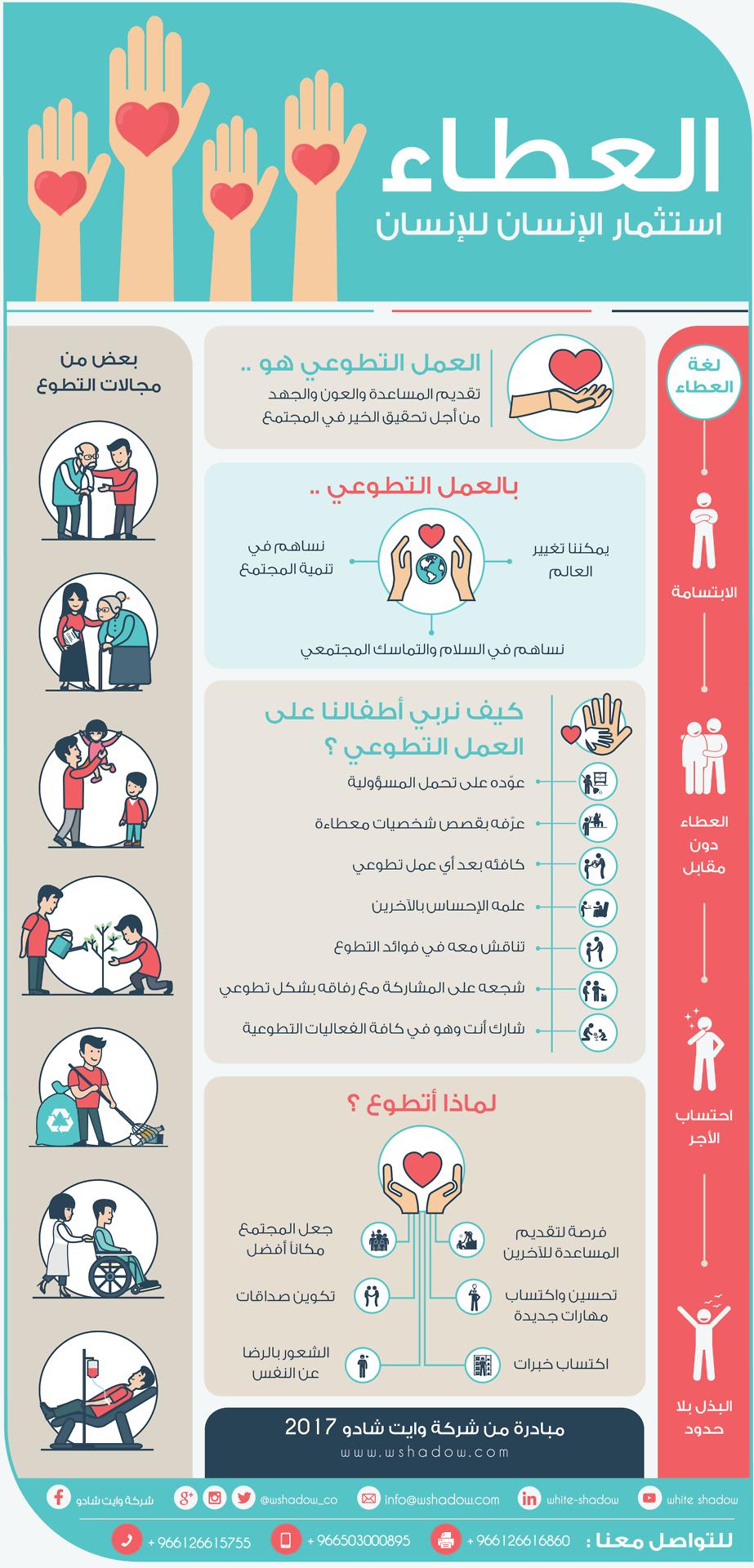 Fatema Jarran انفوجرافيك التطوع العطاء استثمار الإنسان للإنسان Book Qoutes Photo Quotes Positive Words