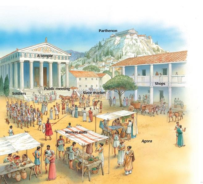 The Agora Of Athens In The 5th Century Bc Ancient Athens
