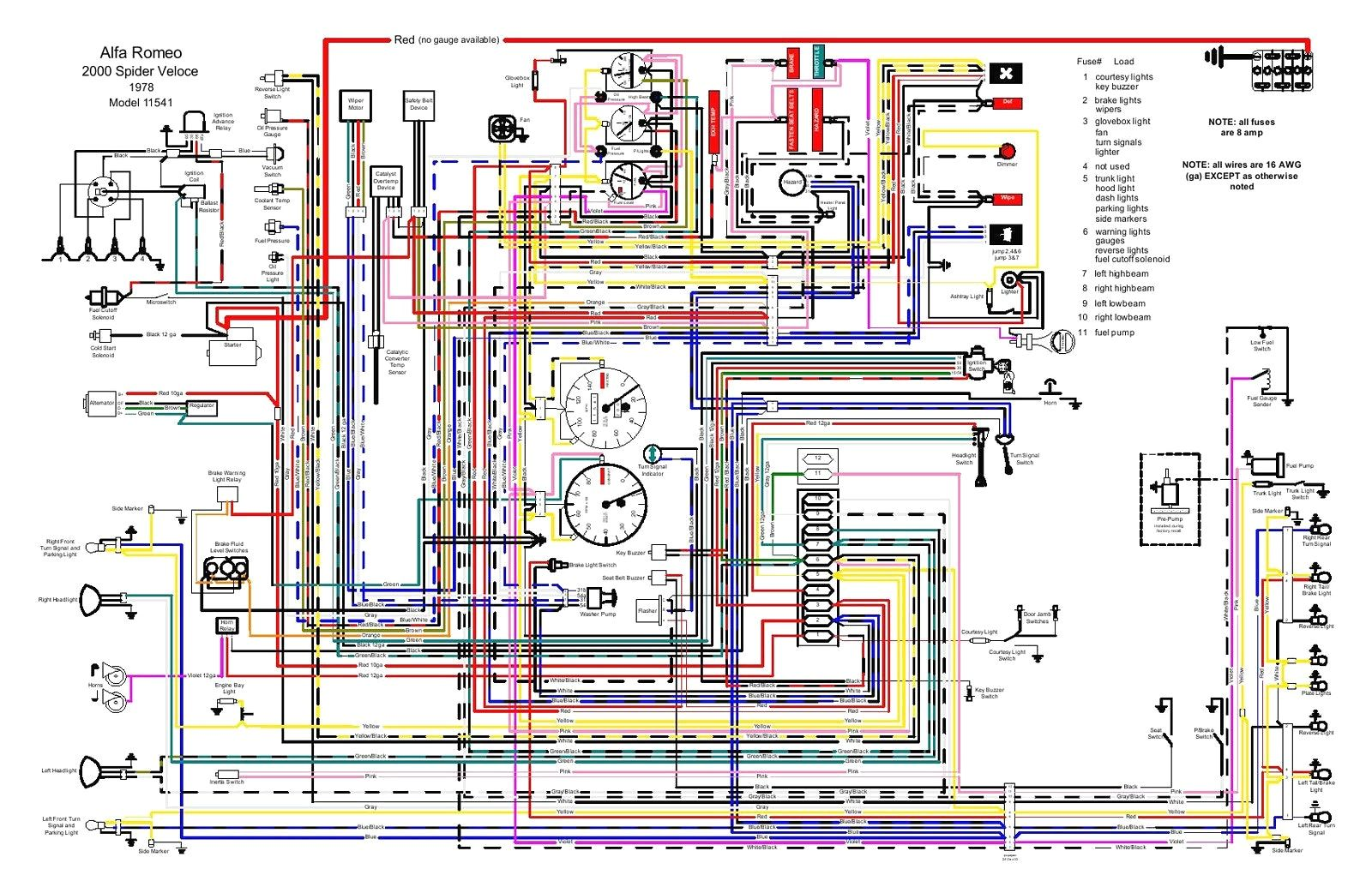 A223D1 Alfa Romeo 159 Wiring Diagram | Wiring Resources on