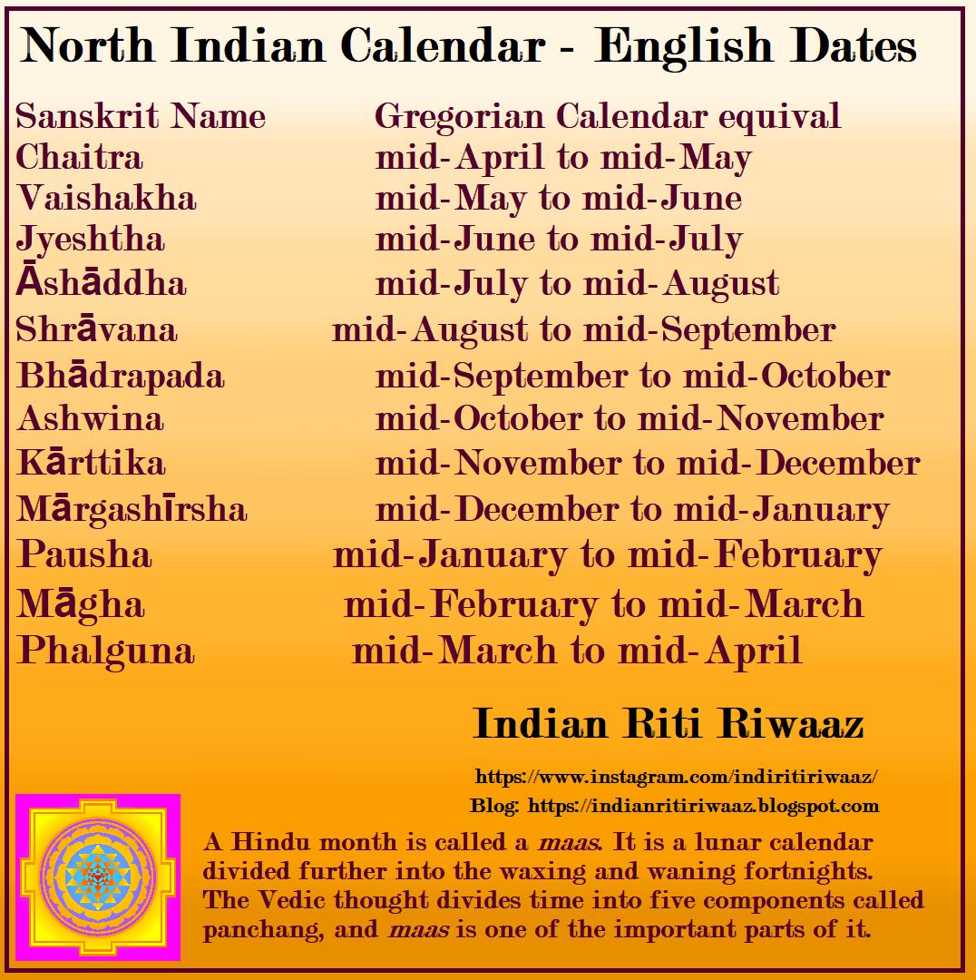 Dates That Co Ordinate With Hindu Calendar Months In 2020 Hindu Calendar Hindu Calendar Months Yoga Mantras