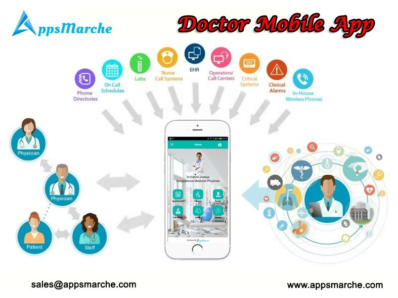 Use Doctor Mobile App for better Hospital Management and