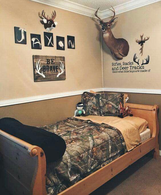 Colin's Room In 2019