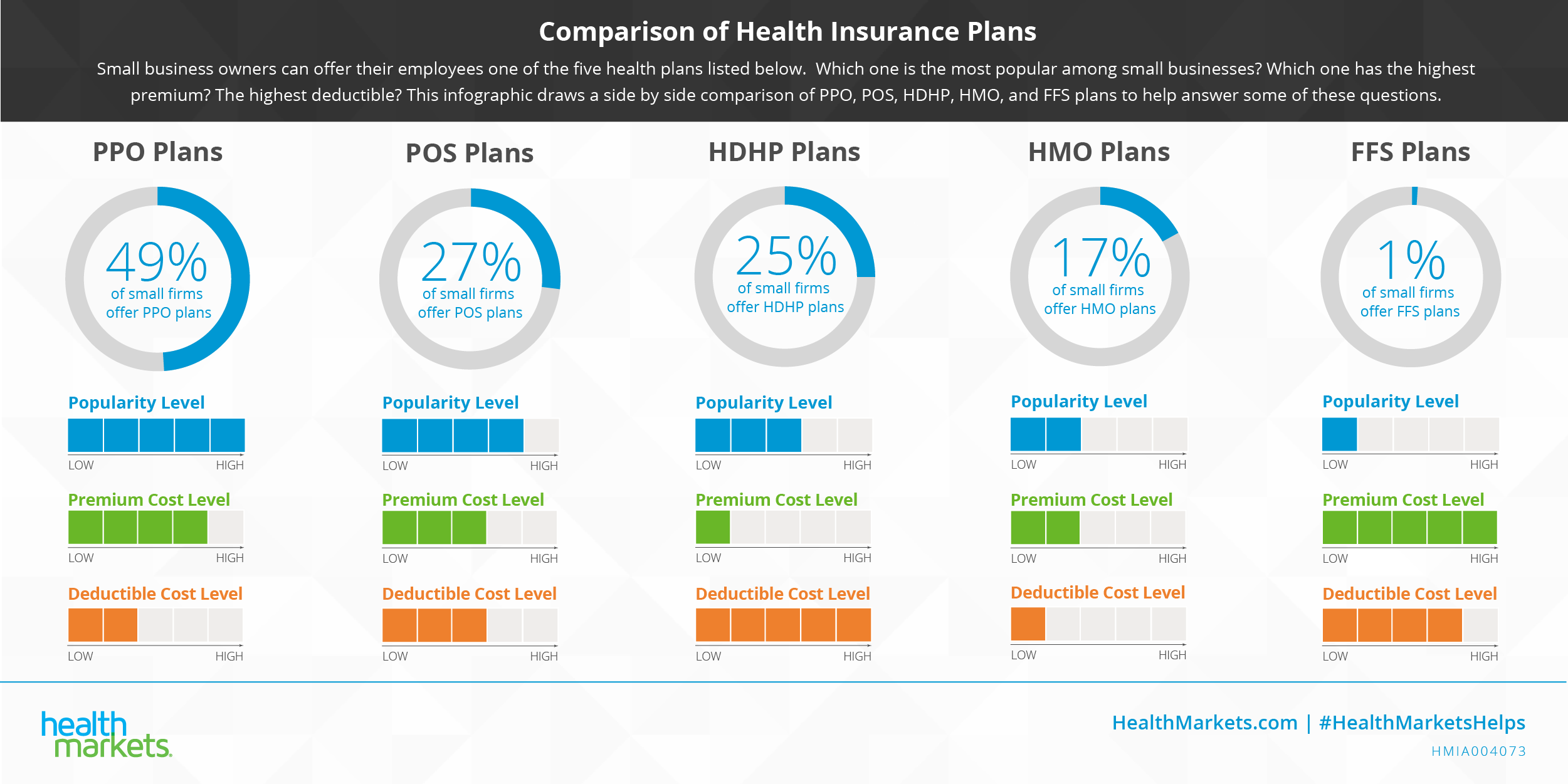 Pin On Health Insurance Quick Facts