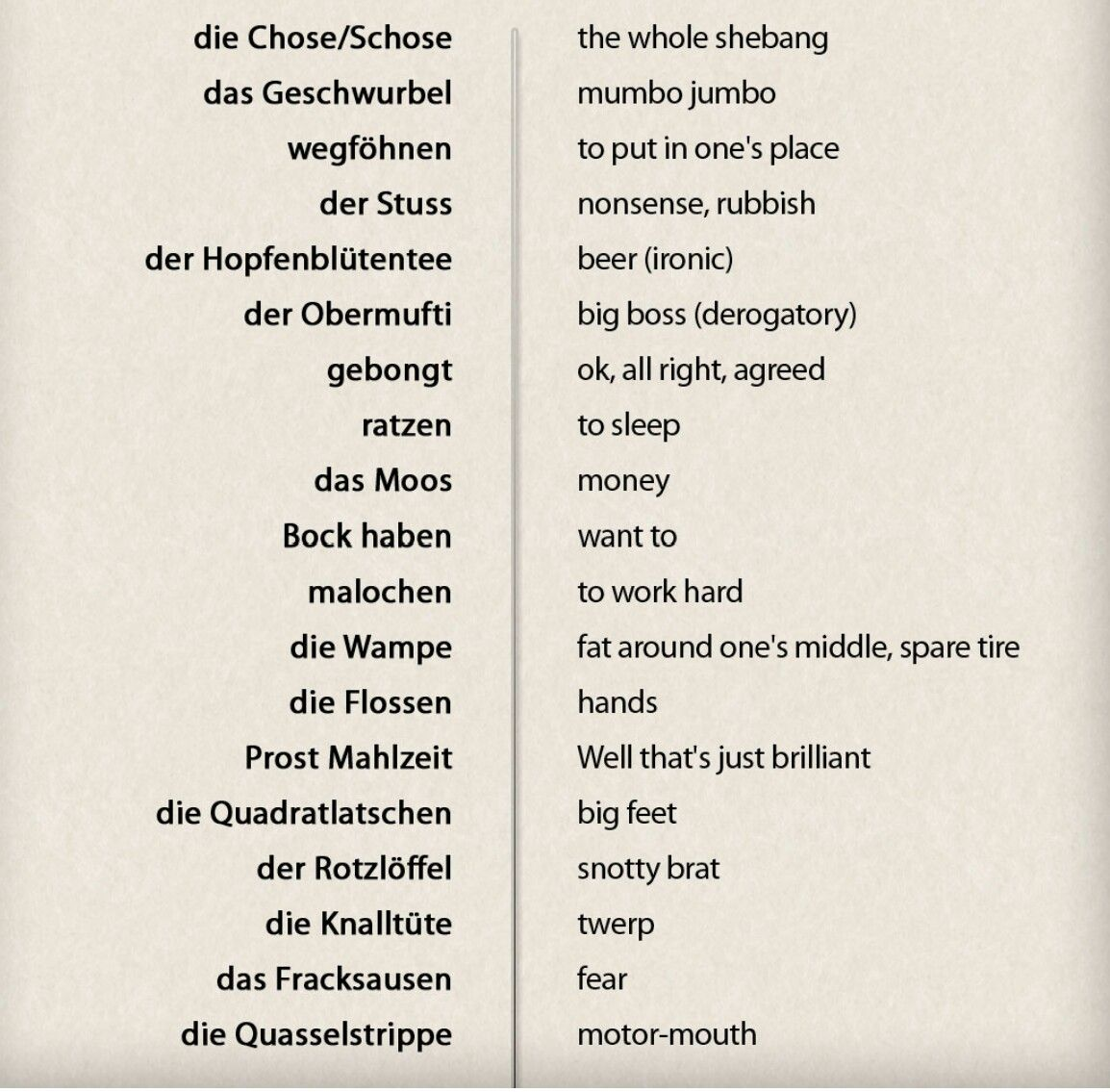 tysk slang