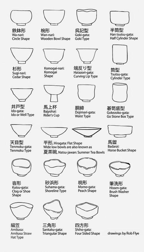 Around and About with Bulldog Pottery: The Japanese Tea Bowl, Fuku Fukumoto, Shinrin Yoku #potterywheel #ceramicpottery
