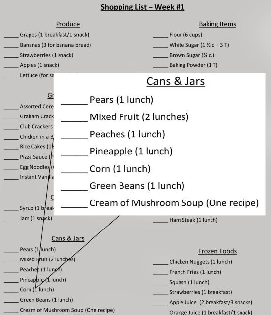 Sample Daycare Menus  Daycare Menu Menu And School Meal