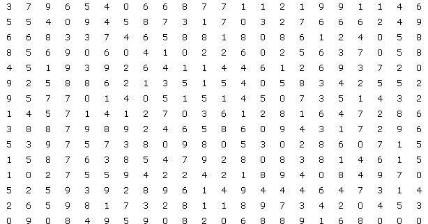 Kumpulan Ilmu Dan Pengetahuan Penting Contoh Soal Psikotes Contoh Soal Psikotes Soal Cerita Hitungan Contoh Tes Download Cont Di 2021 Matematika Pengetahuan Cerita