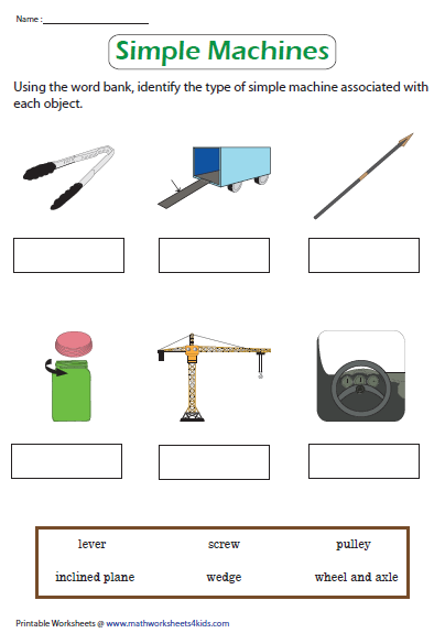 Identify The Simple Machines Worksheet Simple Machines Simple Machine Projects Science Worksheets