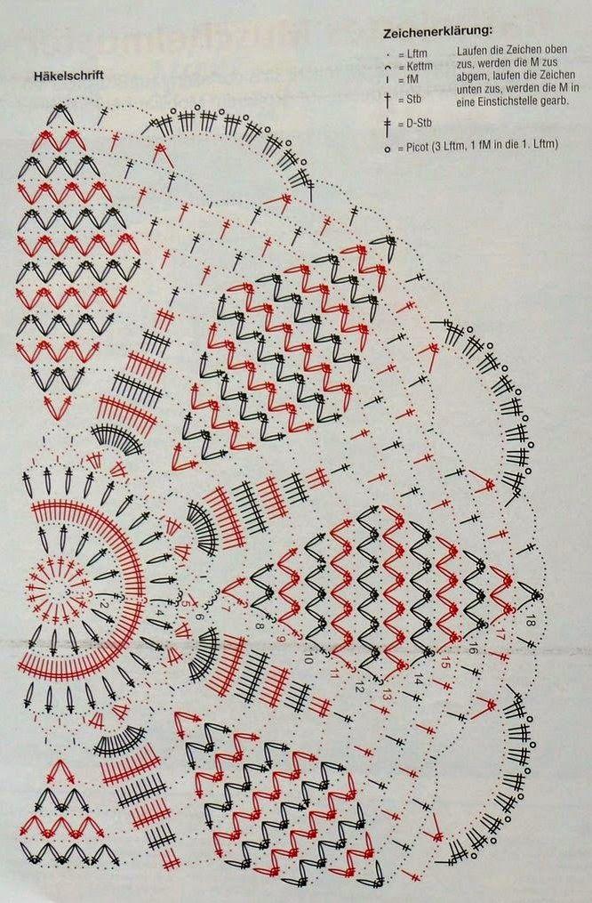 Kira scheme crochet: Scheme crochet no. 26 | Häkeln | Pinterest ...