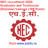 Hec Recruitment 2020 Graduates And Technician Diploma Trainees 169 Posts In 2020 Technician Electronic Engineering Industrial Engineering