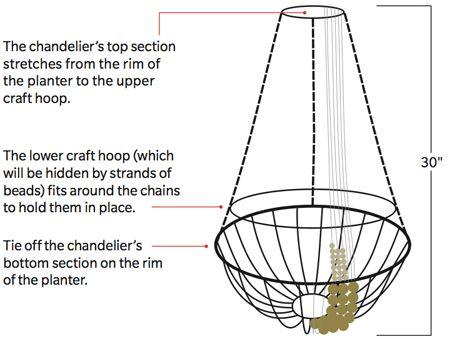 Diy Chandelier Kit: DIY Beaded Chandelier,Lighting