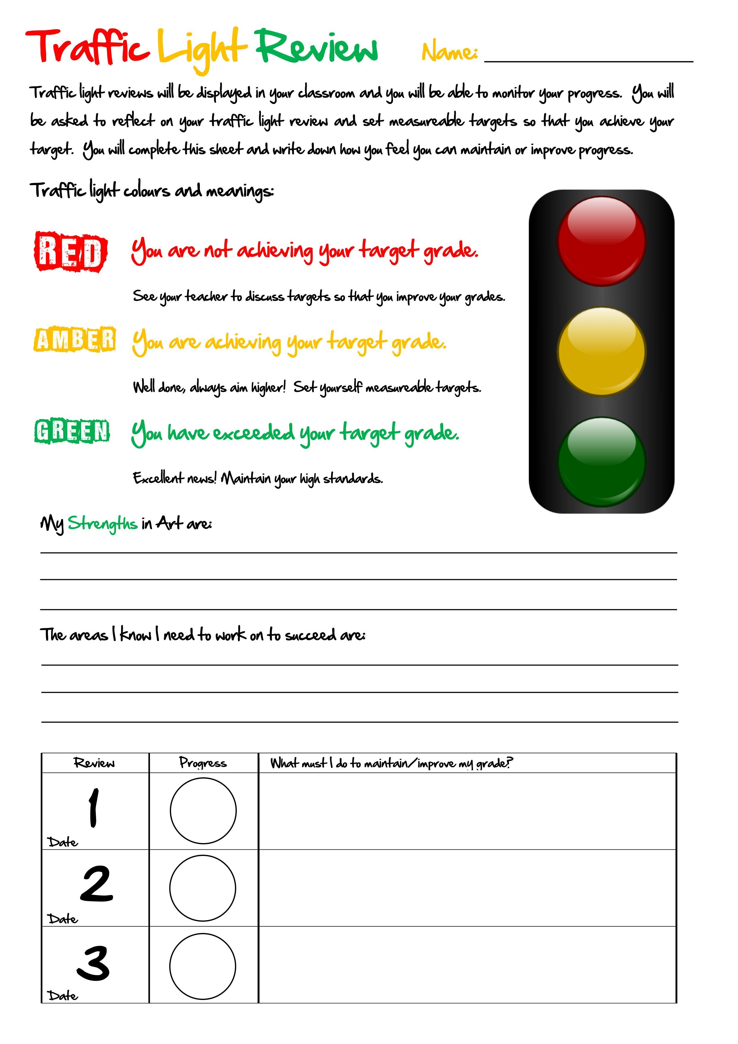 Traffic Light Review Rehashed With Images