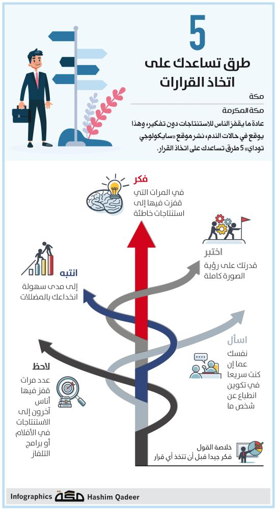 إنفوجرافيك 5 طرق تساعدك على اتخاذ القرارات أفكار قرارات تحذيرات نصائح جراف صحيفة مكة Life Skills Happy Life Quotes Human Development