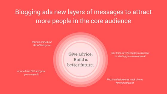 online marketing den haag