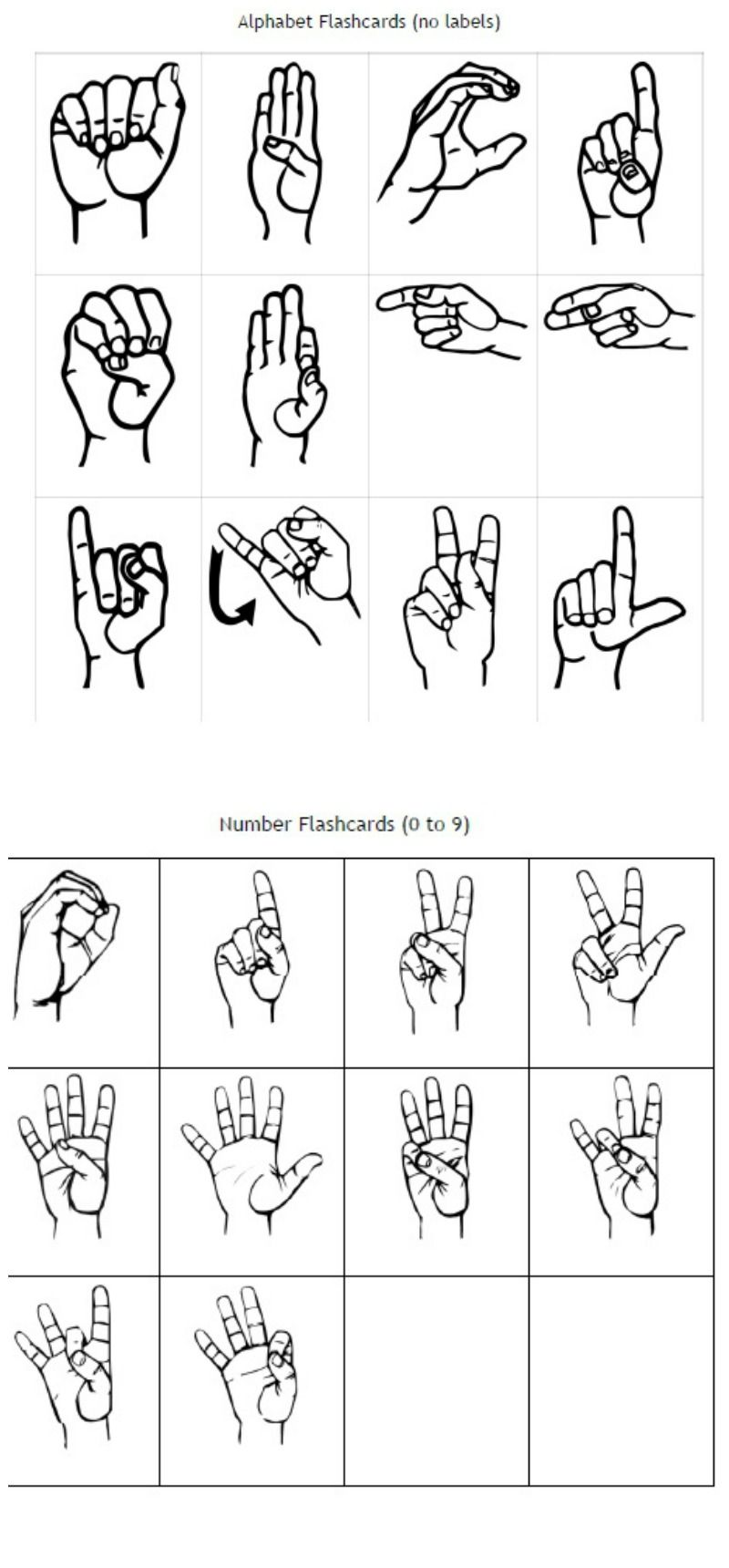 graphic about Printable Asl Alphabet known as Freebie Friday: Cost-free Printable ASL Alphabet Flashcards Pack