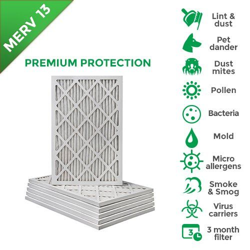 14x30x1 merv 13 ( mpr 2200 ) ac furnace air filters. box of 6 | a/c ...