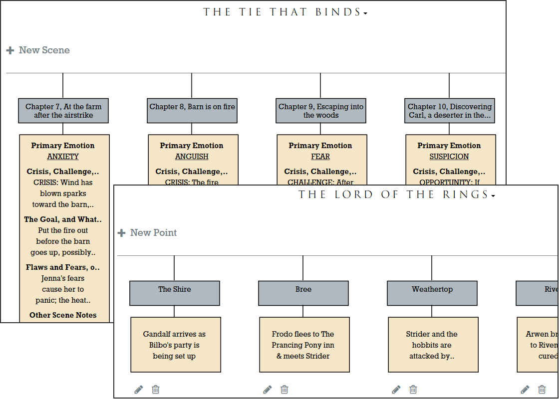 Scene Maps And Timelines