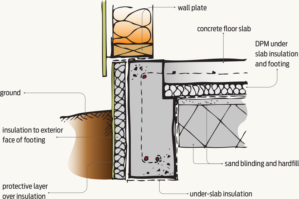 concrete slab thermal insulation system nz Google Search
