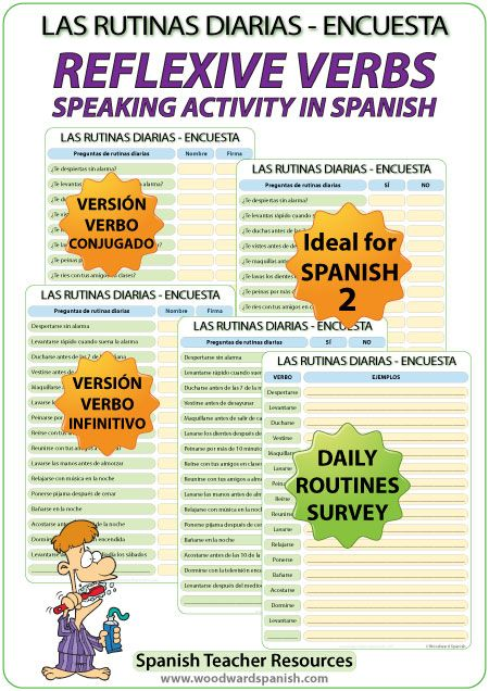 Spanish Reflexive Verbs Speaking Activity Daily Routines