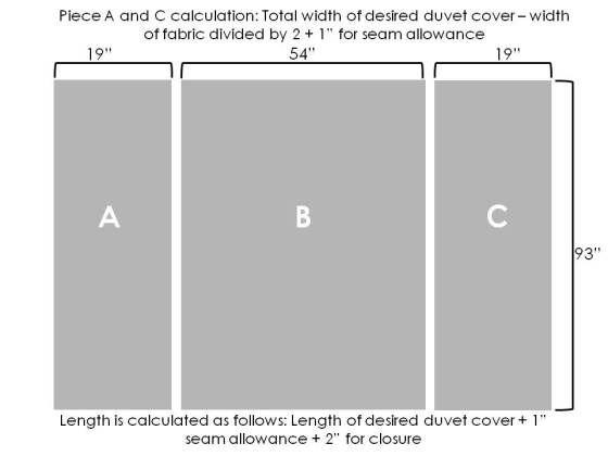 Duvet Cover Settling Sideways Duvet Cover Diy Diy Duvet Duvet Cover Pattern