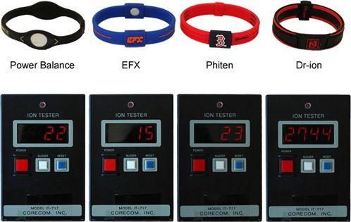 Product Review Part One Ion Bracelet Challenge Dr