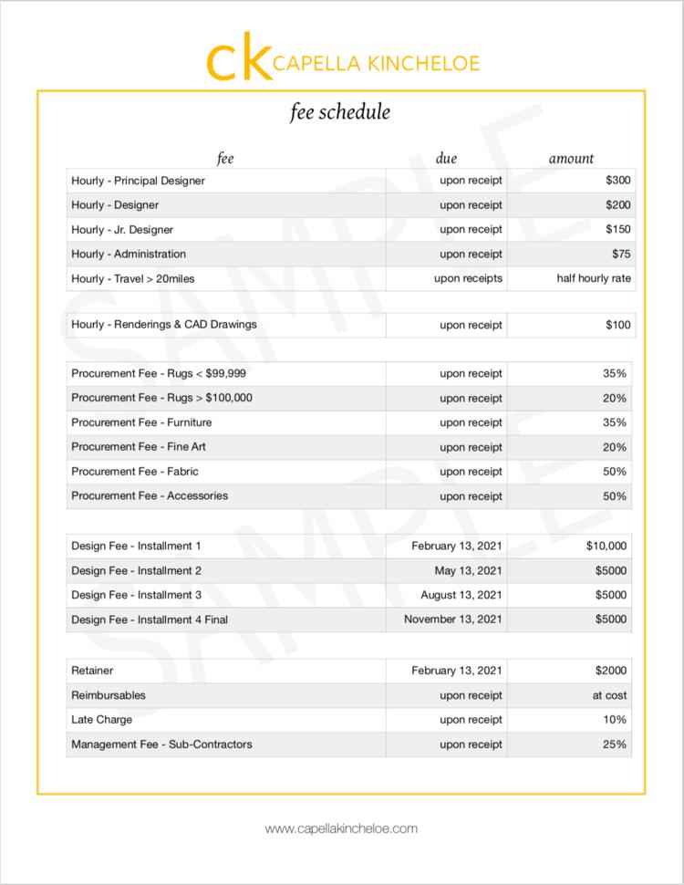 Fee Schedule for Interior Designers in 2020 Interior