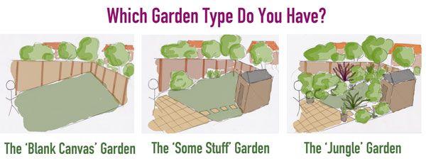 yourgardentype from successful garden design blog