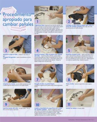 Diapering Procedures In Spanish Proper Diapering Procedure Spanish
