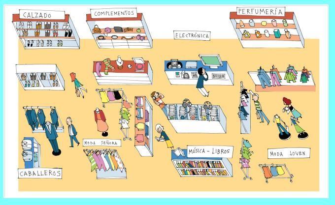 vocabulario el centro comercial español - Buscar con Google ...