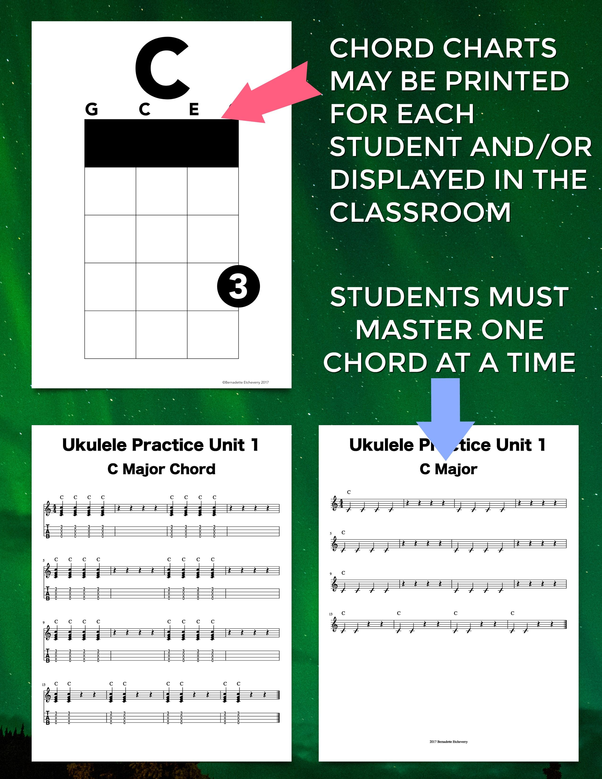 Ukulele chord progressions unit 1 c am f and g7 insegnamento e ukulele chord progressions unit 1 c am f and g7 hexwebz Gallery